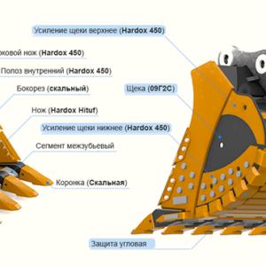РАБОЧИЕ ОРГАНЫ ЭКСКАВАТОРОВ